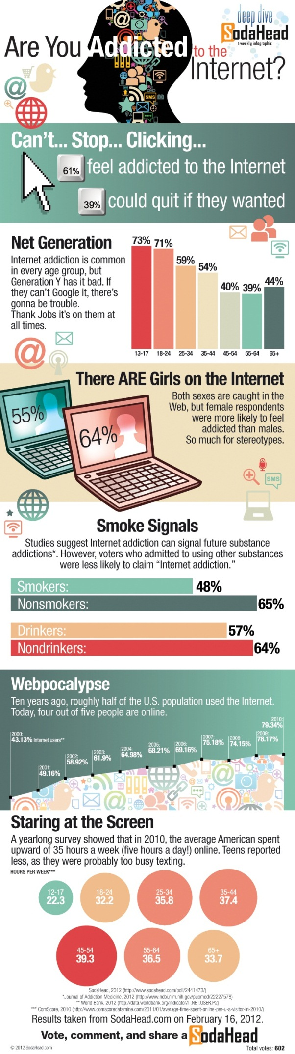 top social media addiction infographics  internet addiction 1