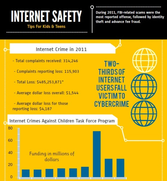 Internet Safety Life & Risk Taking for Teens