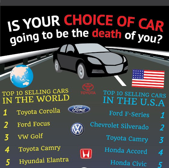 Is Your Choice Of Car Going To Be The Death Of You? (Infographic)