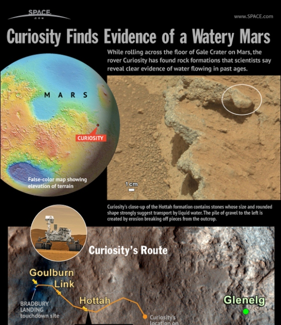 mars rover curiosity's ancient stream discovery explained 1