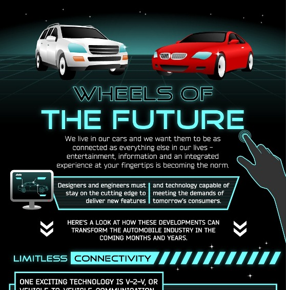 meet the connected car of the future 1