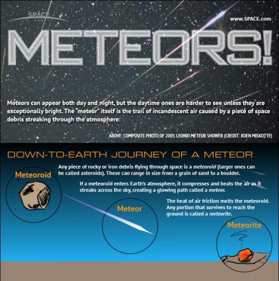 meteors 1