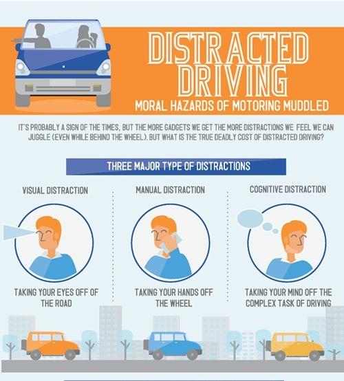 moral hazards of motoring muddled 1