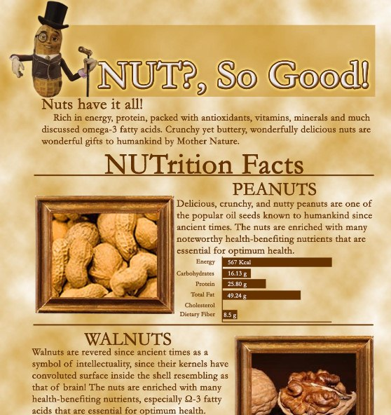 nutrition facts about peanuts 1