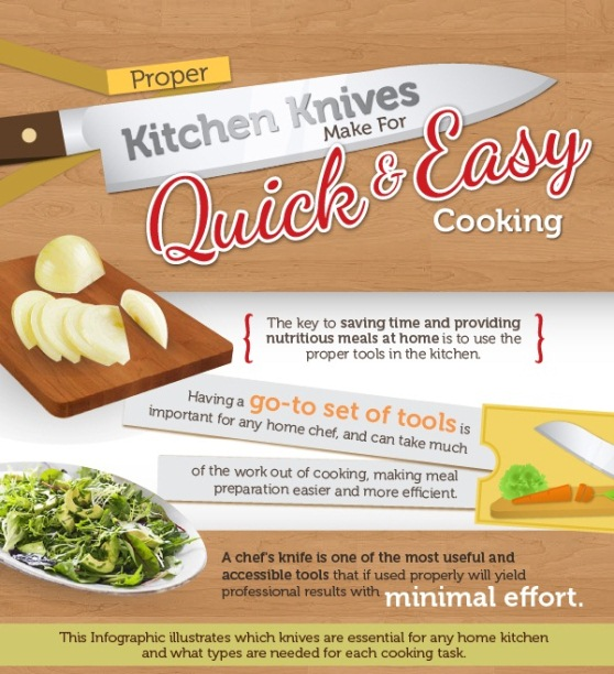 proper kitchen knives make for quick & easy cooking 1