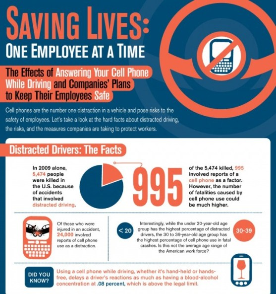 Texting While Driving >> Top 10 Driving While Texting Infographics
