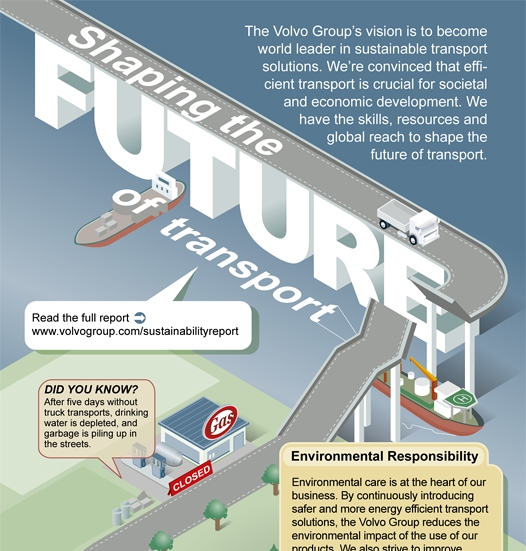 shaping the future of transport 1