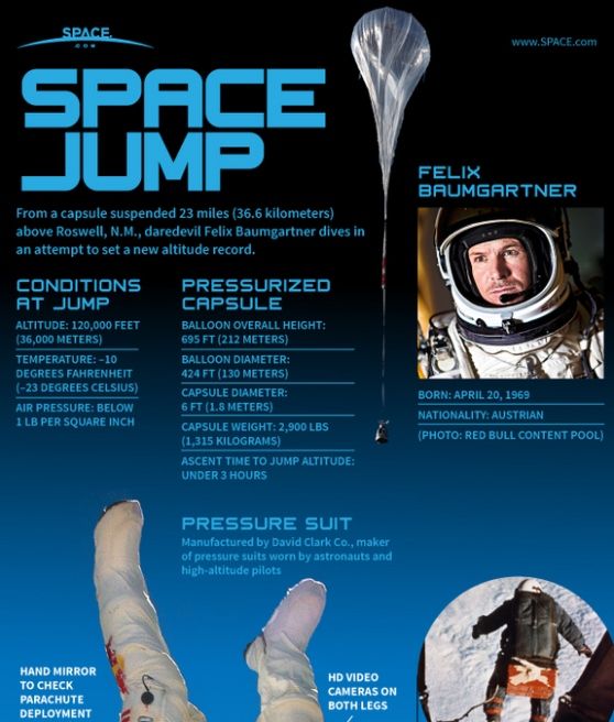 space jump how daredevil's record-breaking supersonic skydive works 1