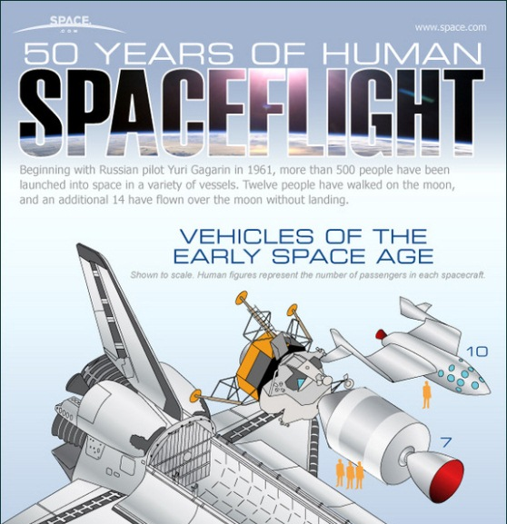 spaceships of the world 50 years of human spaceflight 1