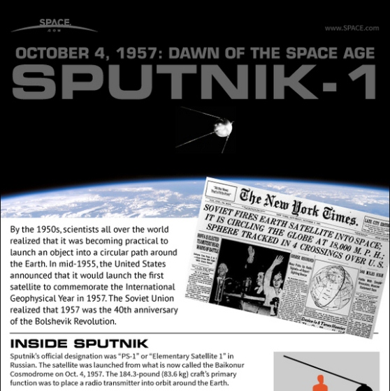 sputnik how the world's 1st artificial satellite worked 1