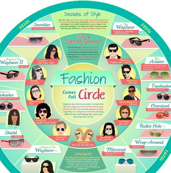 sunglass fashion 1