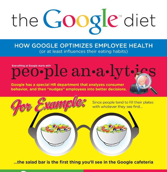 the google diet 1