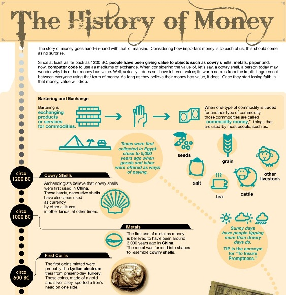 the history of money 1
