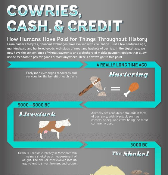 the history of money and payments 1