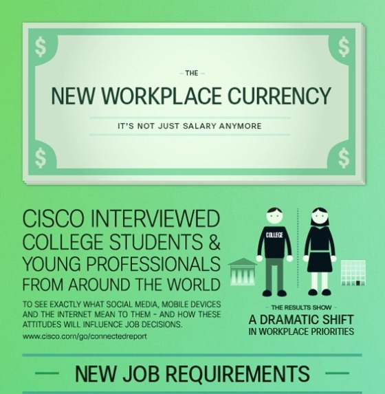 the new workplace currency 1