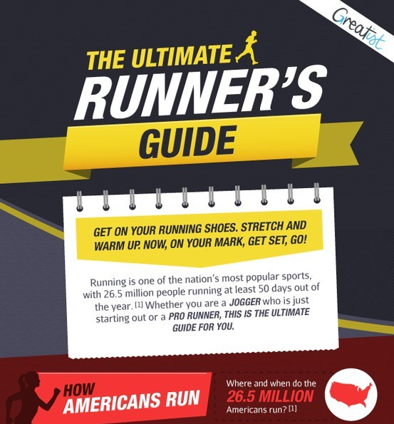 the ultimate runners guide 1