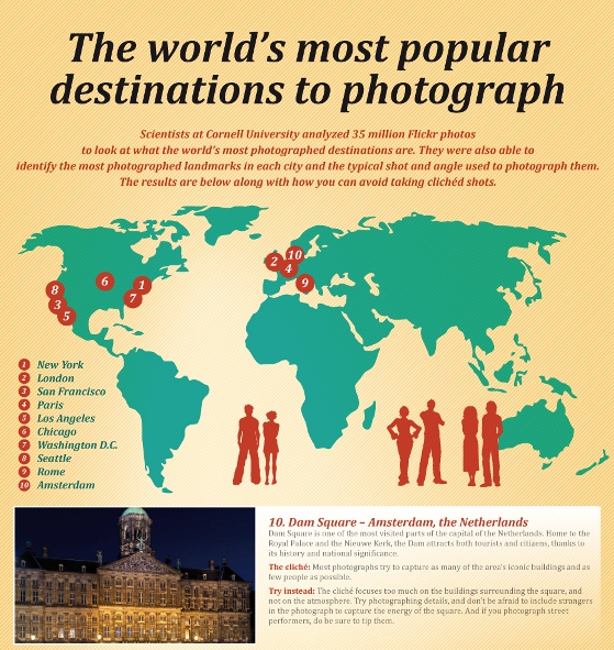 the worlds most popular destinations to photograph 1
