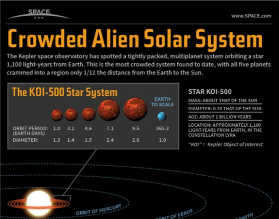 tiny alien solar system discovery explained 1