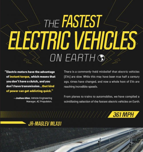 top electric vehicles 1