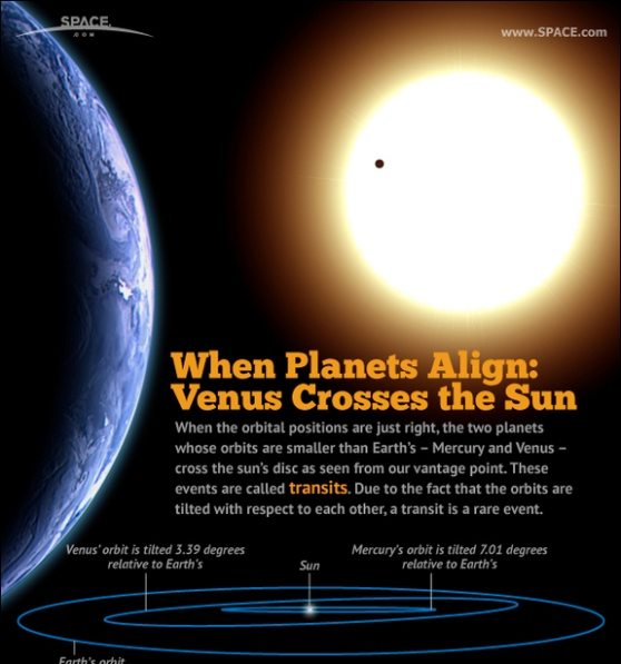 venus transit of the sun a 2012 observer's guide 1
