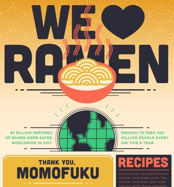 we love ramen 1