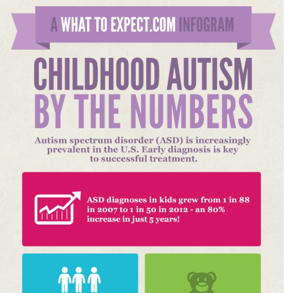 what to expect in childhood autism 1