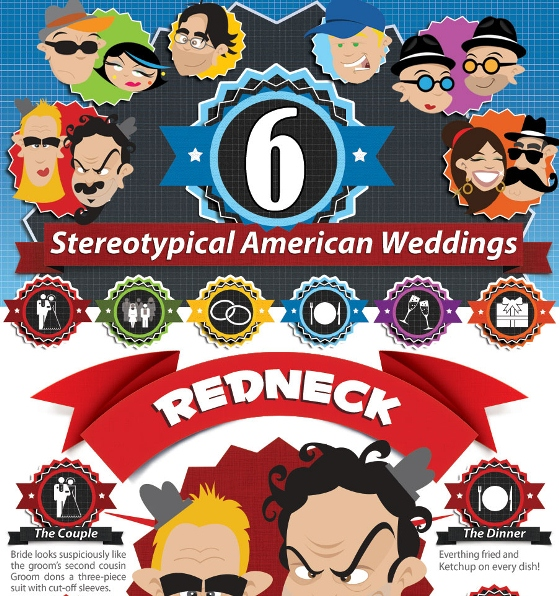which american wedding stereotpe are you 1