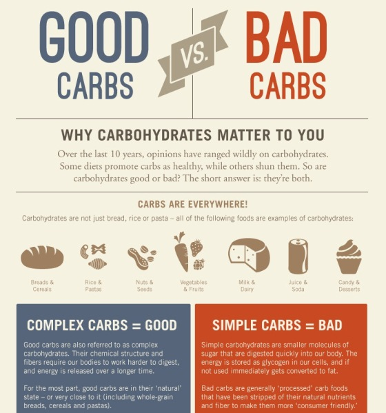 why carbohydrates matter to you  good carbs vs bad crabs 1