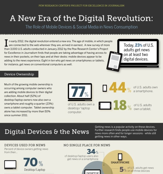 a new era of the digital revolution 1
