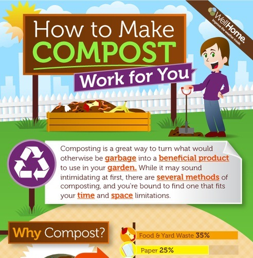 all about composting 1