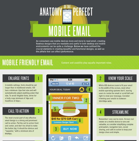 anatomy of the perfect mobile email 1