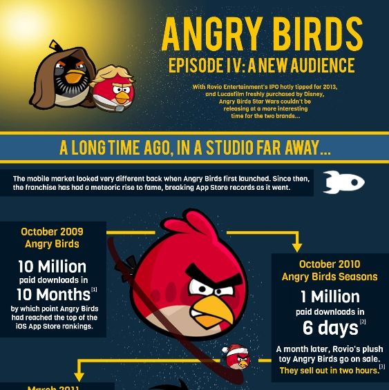 angry birds – episode IV a new audience 1