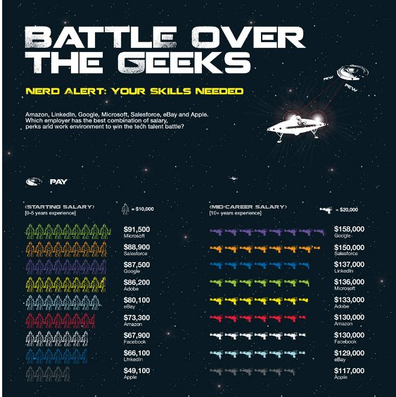 battle over the geeks 1