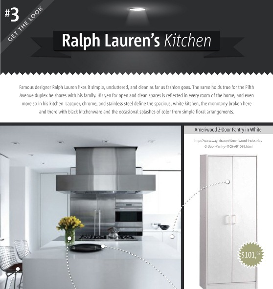 celebrity look for less ralph lauren's kitchen 1
