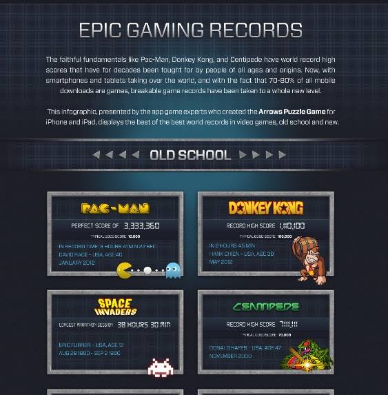 epic gaming records then and now 1