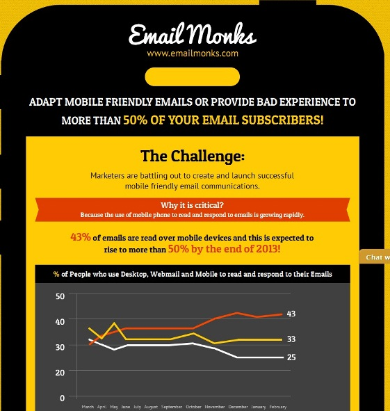 How Mobile is arresting most Emails globally (Infographic)