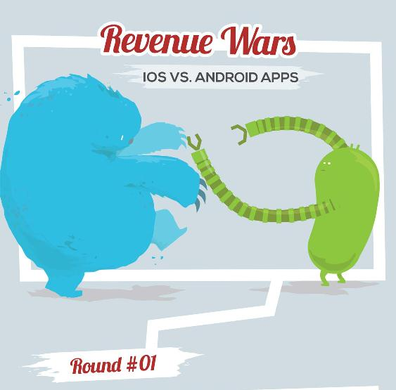 iOS vs android the final battle 1