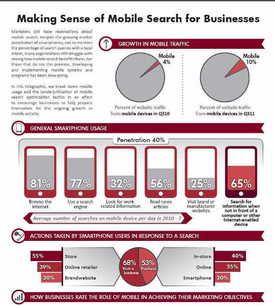 mobile search for business 1