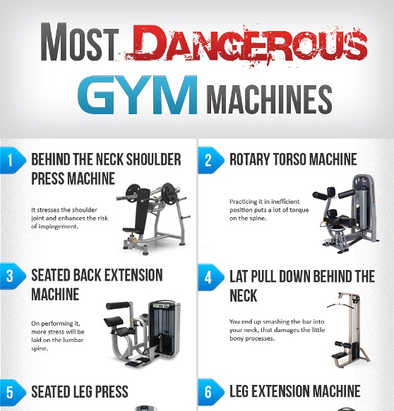 most dangerous gym machines 1