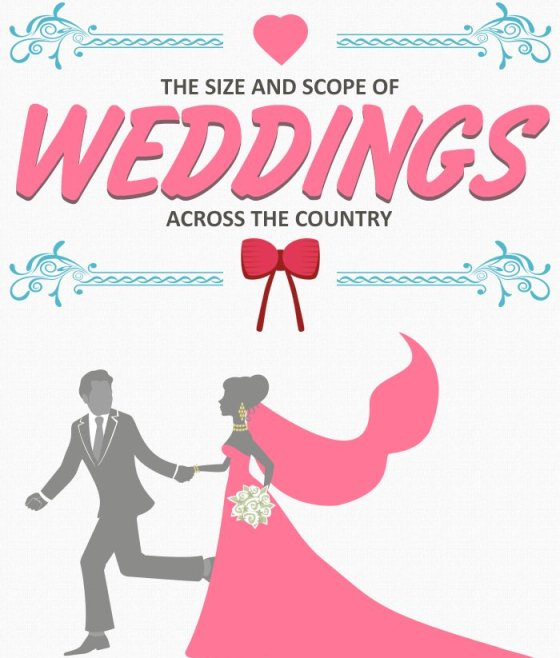 my big expensive american wedding wedding costs vary by region 1