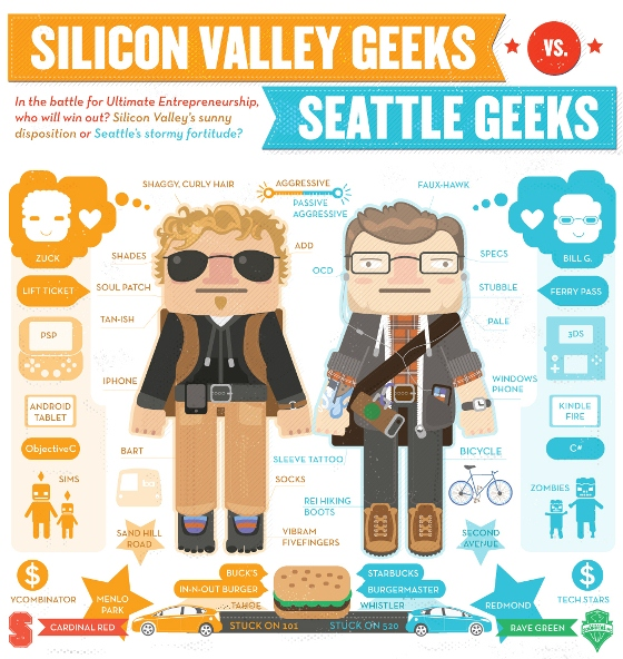 seattle geeks vs silicon valley geeks 1