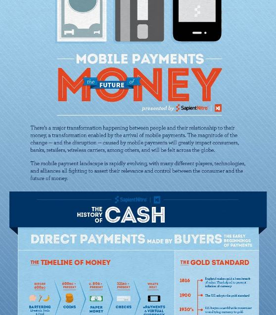 the future of mobile payments 1