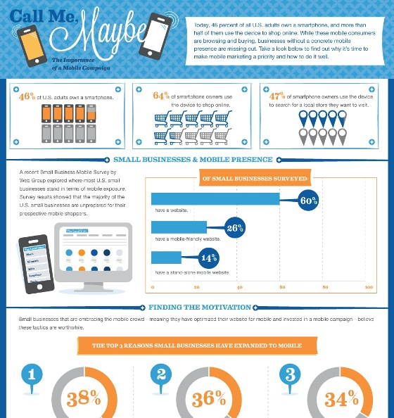 the importance of mobile campaigns 1