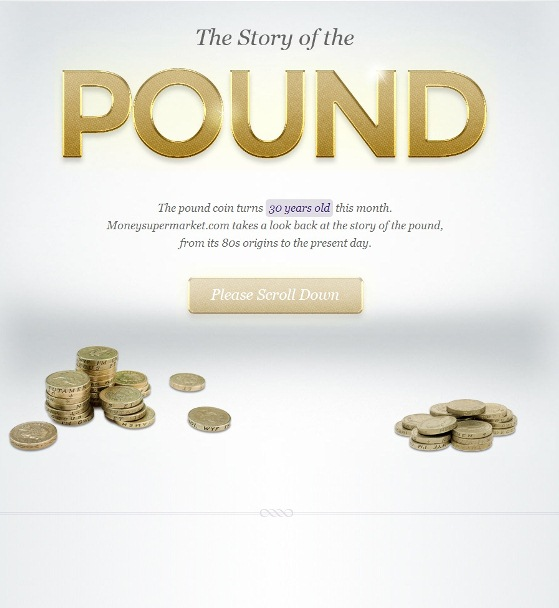 the story of the pound 1