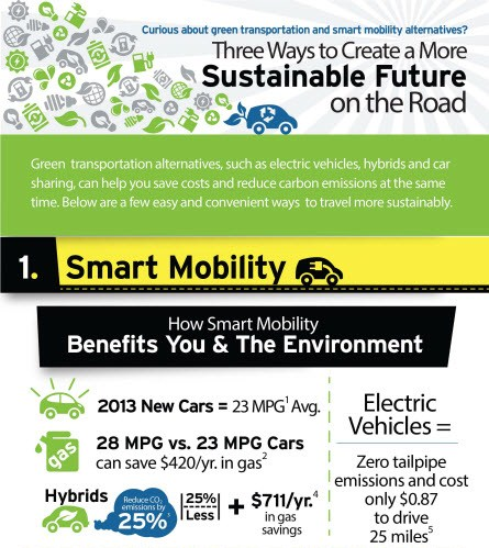 three ways to create a more sustainable future on the road 1