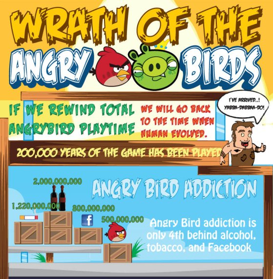 wrath of the angry birds 1
