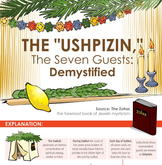 demystifying the ushipizin 1