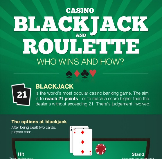online blackjack and roulette who wins and how 1