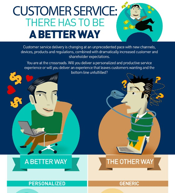 providing customer service the better way 1