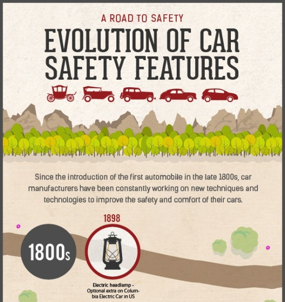 the exciting path of car safety inventions and evolution 1